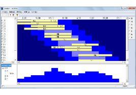 人員計画システム【WorkForcePlanner】のイメージ